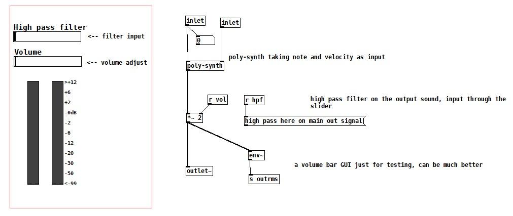 screenshots/wrapper-abstraction.jpg